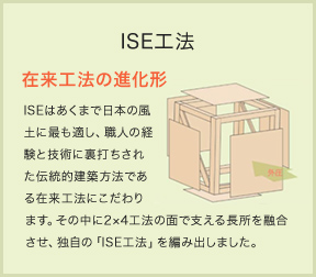 ISE工法